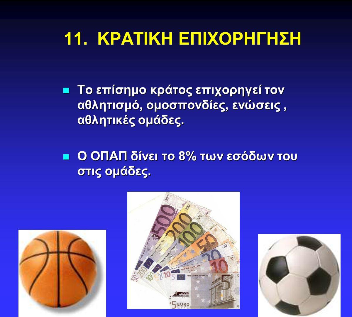 11. ΚΡΑΤΙΚΗ ΕΠΙΧΟΡΗΓΗΣΗ Το επίσημο κράτος επιχορηγεί τον αθλητισμό, ομοσπονδίες, ενώσεις, αθλητικές ομάδες. Το επίσημο κράτος επιχορηγεί τον αθλητισμό