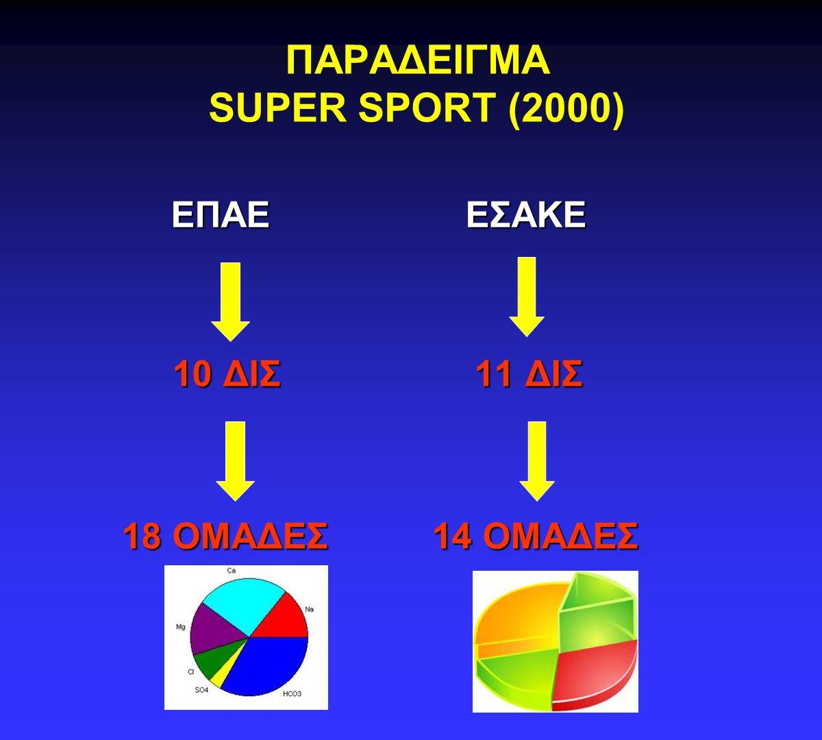 ΠΑΡΑΔΕΙΓΜΑ SUPER SPORT (2000) ΕΠΑΕ ΕΣΑΚΕ ΕΠΑΕ ΕΣΑΚΕ 10 ΔΙΣ 11 ΔΙΣ 10 ΔΙΣ 11 ΔΙΣ 18 ΟΜΑΔΕΣ 14 ΟΜΑΔΕΣ 18 ΟΜΑΔΕΣ 14 ΟΜΑΔΕΣ