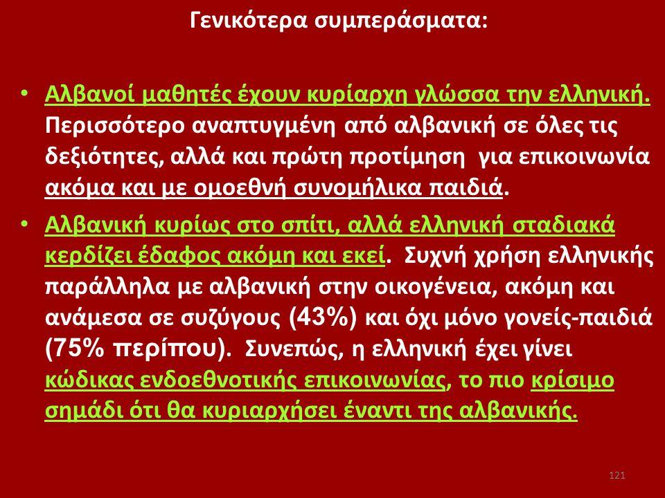 Γενικότερα συμπεράσματα: Αλβανοί μαθητές έχουν κυρίαρχη γλώσσα την ελληνική. Περισσότερο αναπτυγμένη από αλβανική σε όλες τις δεξιότητες, αλλά και πρώ