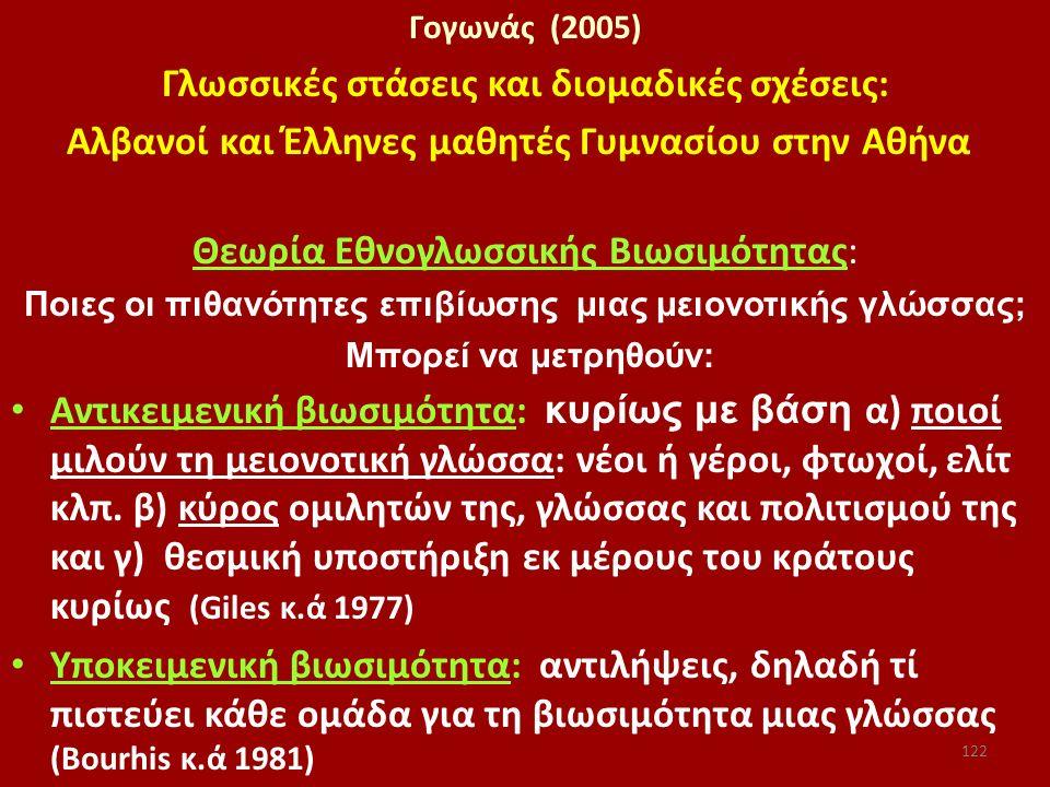 Γογωνάς (2005) Γλωσσικές στάσεις και διομαδικές σχέσεις: Αλβανοί και Έλληνες μαθητές Γυμνασίου στην Αθήνα Θεωρία Εθνογλωσσικής Βιωσιμότητας: Ποιες οι