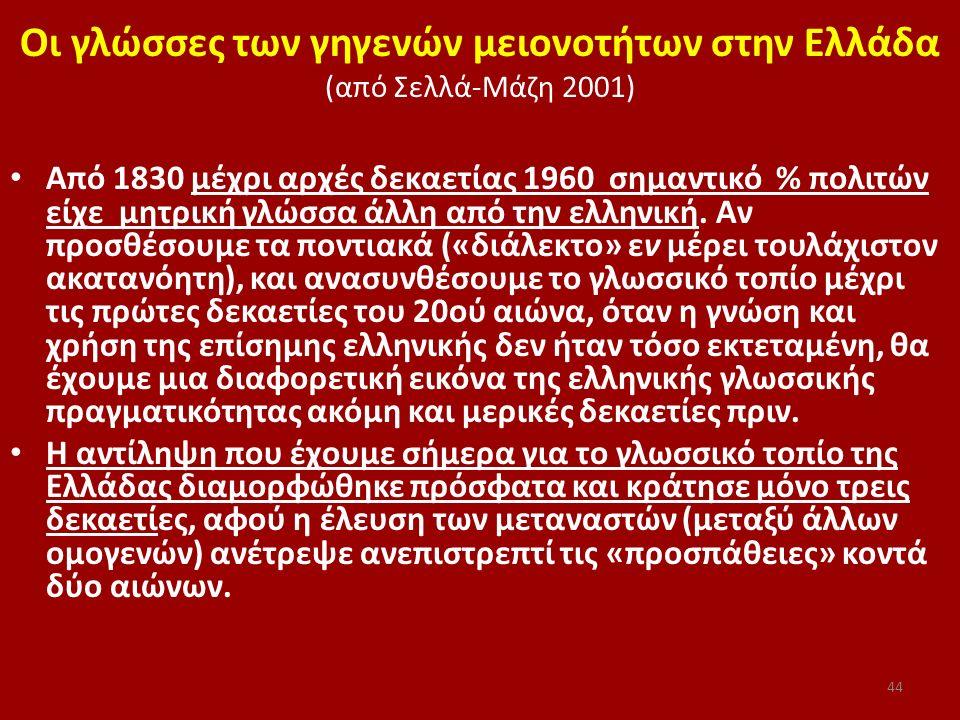 Οι γλώσσες των γηγενών μειονοτήτων στην Ελλάδα (από Σελλά-Μάζη 2001) Από 1830 μέχρι αρχές δεκαετίας 1960 σημαντικό % πολιτών είχε μητρική γλώσσα άλλη