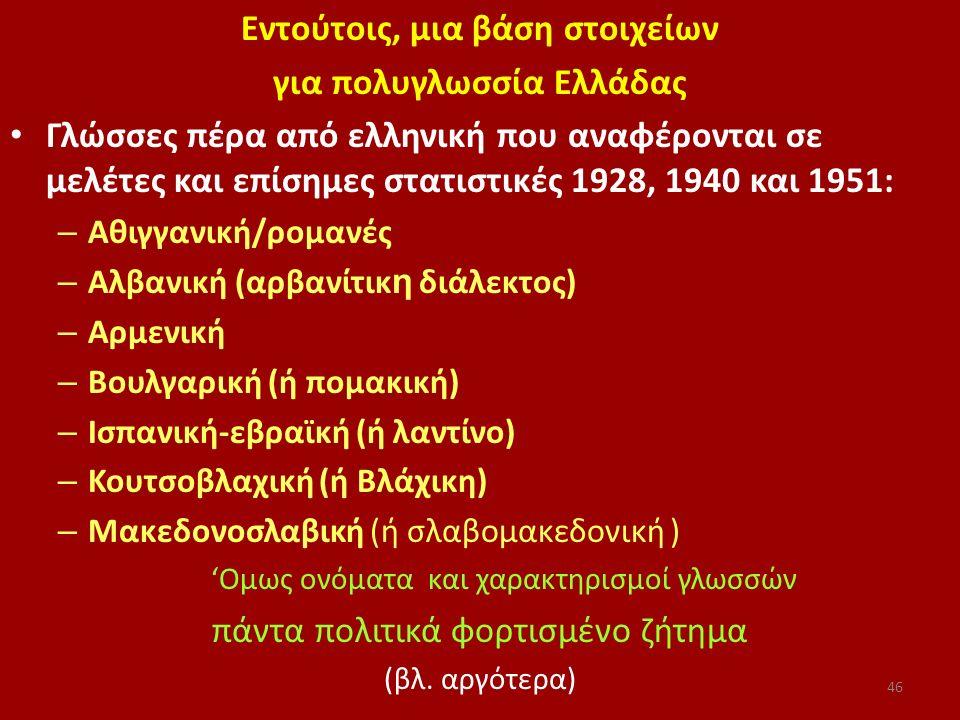 Eντούτοις, μια βάση στοιχείων για πολυγλωσσία Ελλάδας Γλώσσες πέρα από ελληνική που αναφέρονται σε μελέτες και επίσημες στατιστικές 1928, 1940 και 195
