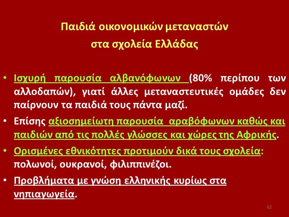 Παιδιά οικονομικών μεταναστών στα σχολεία Ελλάδας Ισχυρή παρουσία αλβανόφωνων (80% περίπου των αλλοδαπών), γιατί άλλες μεταναστευτικές ομάδες δεν παίρ
