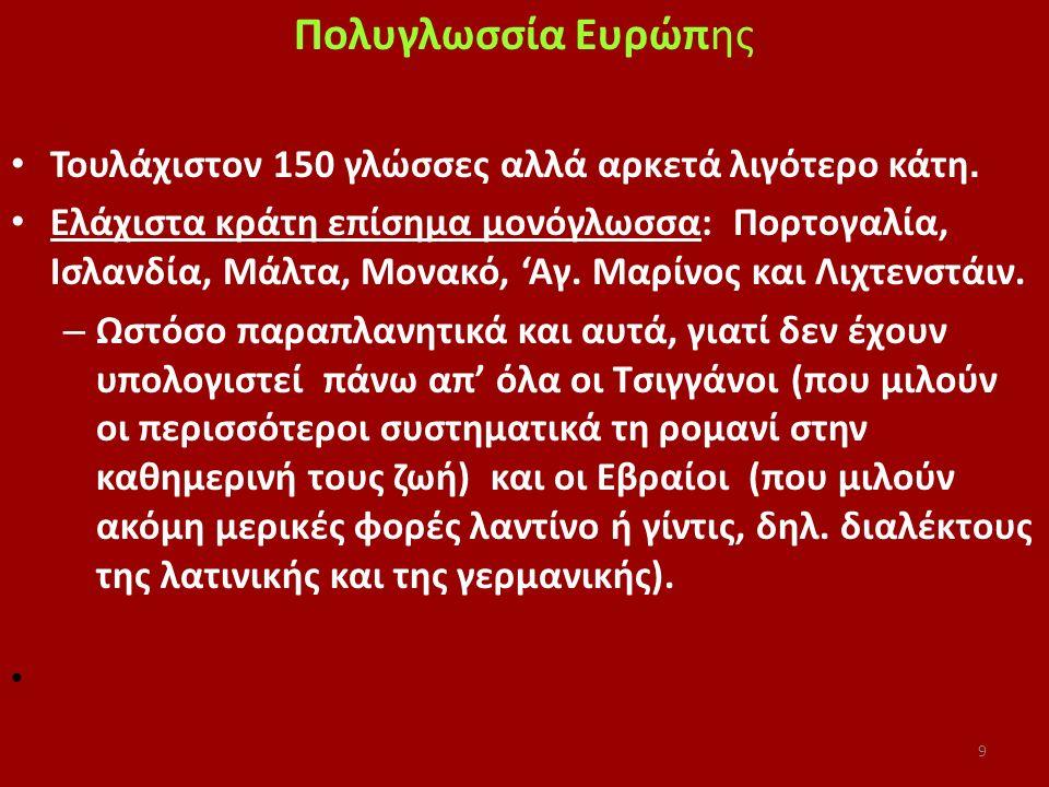Παράδειγμα από ελληνική κοινωνία: Κοινωνιογλωσσολόγος Trudgill (1992) Ποντιακή διάλεκτος Αν θεωρούνταν ξεχωριστή γλώσσα, θα θεωρούνταν συγγενική με ελληνική (γλώσσα σύγκλισης).