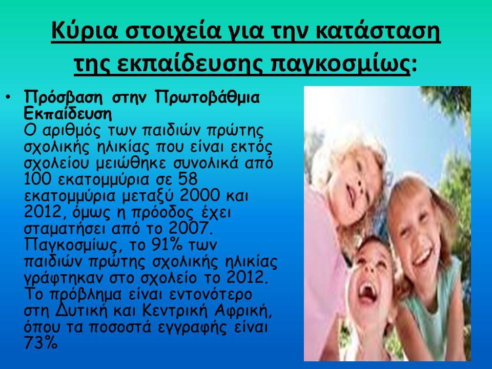 Πρόσβαση στη Δευτεροβάθμια Εκπαίδευση Παγκοσμίως, τα τέσσερα στα πέντε παιδιά πρώτης δευτεροβάθμιας σχολικής ηλικίας εγγράφονται στο σχολείο.