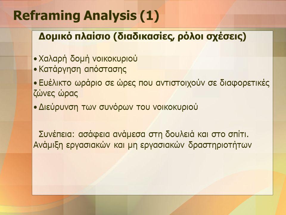 Reframing Analysis (1) Δομικό πλαίσιο (διαδικασίες, ρόλοι σχέσεις) Χαλαρή δομή νοικοκυριού Κατάργηση απόστασης Ευέλικτο ωράριο σε ώρες που αντιστοιχούν σε διαφορετικές ζώνες ώρας Διεύρυνση των συνόρων του νοικοκυριού Συνέπεια: ασάφεια ανάμεσα στη δουλειά και στο σπίτι.