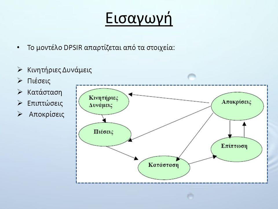 Εισαγωγή Το μοντέλο DPSIR απαρτίζεται από τα στοιχεία:  Κινητήριες Δυνάμεις  Πιέσεις  Κατάσταση  Επιπτώσεις  Αποκρίσεις