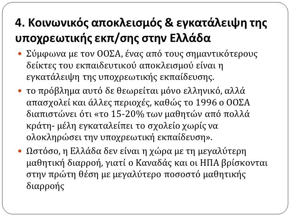 4. Κοινωνικός αποκλεισμός & εγκατάλειψη της υποχρεωτικής εκπ / σης στην Ελλάδα Σύμφωνα με τον ΟΟΣΑ, ένας από τους σημαντικότερους δείκτες του εκπαιδευ