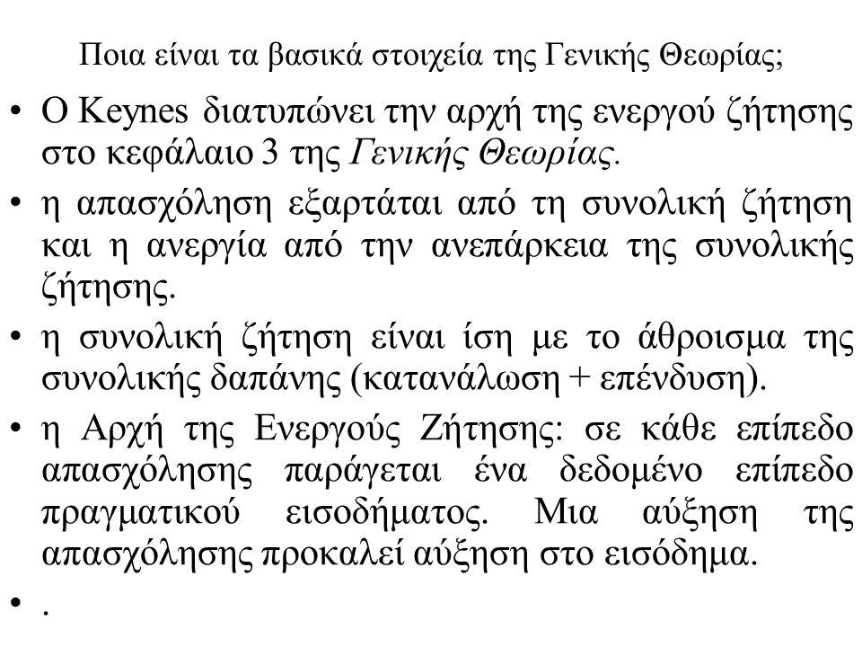 Ποια είναι τα βασικά στοιχεία της Γενικής Θεωρίας; Ο Keynes διατυπώνει την αρχή της ενεργού ζήτησης στο κεφάλαιο 3 της Γενικής Θεωρίας. η απασχόληση ε