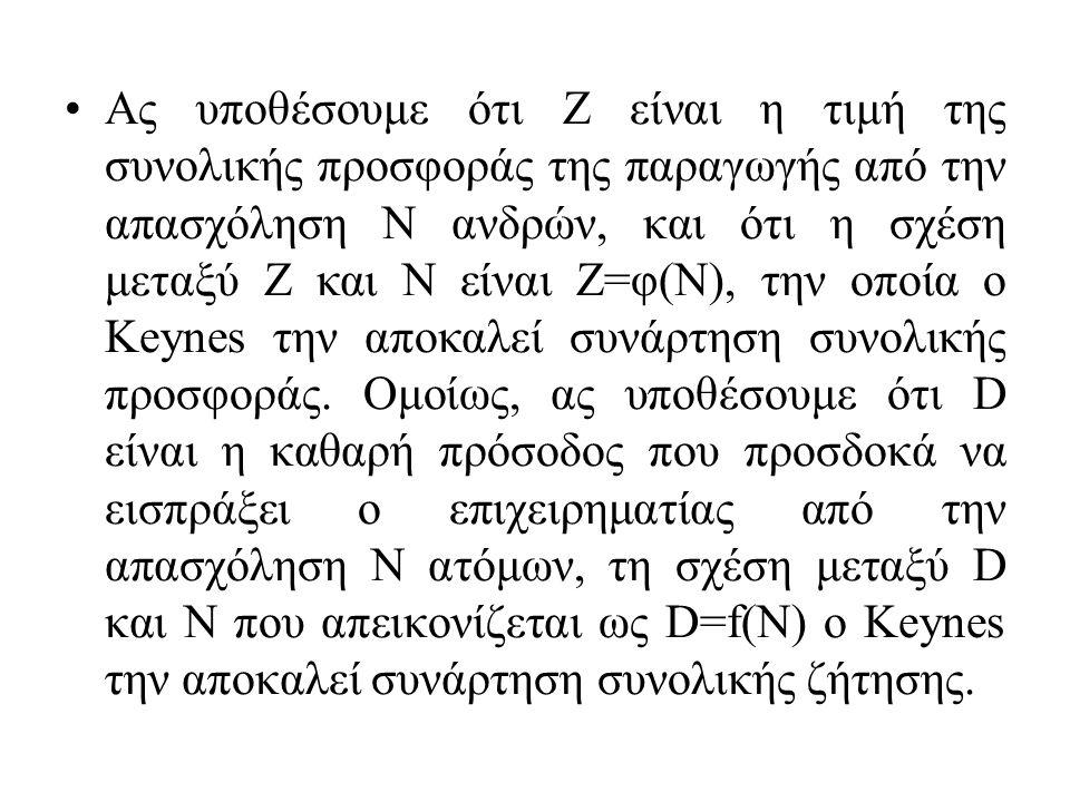 Ας υποθέσουμε ότι Ζ είναι η τιμή της συνολικής προσφοράς της παραγωγής από την απασχόληση Ν ανδρών, και ότι η σχέση μεταξύ Ζ και Ν είναι Ζ=φ(Ν), την ο