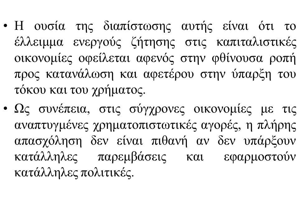 Ο Περιορισμός της Κερδοσκοπίας Ο Keynes στο κεφάλαιο 12 της Γενικής Θεωρίας κάνει τη διάκριση ανάμεσα στην κερδοσκοπική και την επιχειρηματική επένδυση.