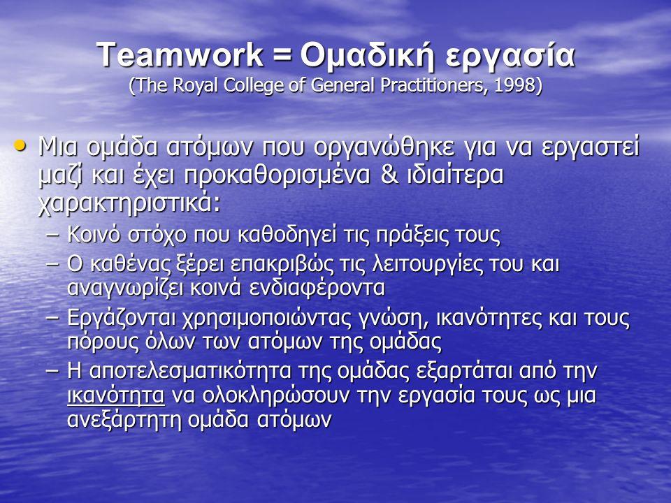 Teamwork = Ομαδική εργασία (The Royal College of General Practitioners, 1998) Μια ομάδα ατόμων που οργανώθηκε για να εργαστεί μαζί και έχει προκαθορισμένα & ιδιαίτερα χαρακτηριστικά: Μια ομάδα ατόμων που οργανώθηκε για να εργαστεί μαζί και έχει προκαθορισμένα & ιδιαίτερα χαρακτηριστικά: –Κοινό στόχο που καθοδηγεί τις πράξεις τους –Ο καθένας ξέρει επακριβώς τις λειτουργίες του και αναγνωρίζει κοινά ενδιαφέροντα –Εργάζονται χρησιμοποιώντας γνώση, ικανότητες και τους πόρους όλων των ατόμων της ομάδας –Η αποτελεσματικότητα της ομάδας εξαρτάται από την ικανότητα να ολοκληρώσουν την εργασία τους ως μια ανεξάρτητη ομάδα ατόμων