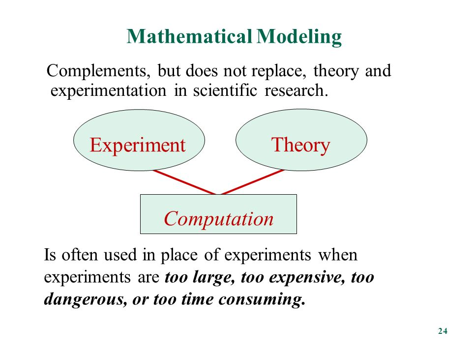 Mathematical Modeling Mathematical modeling seeks to gain an understanding of science through the use of mathematical models on computers.