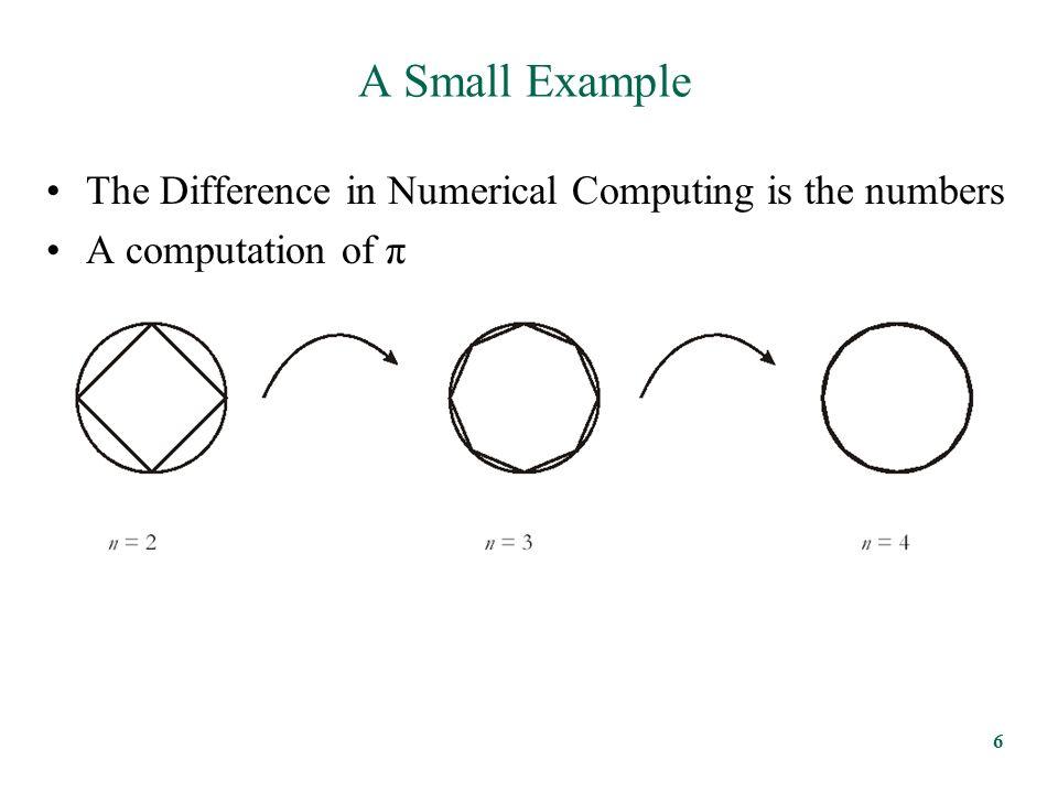 Παράδειγμα: Επίλυση Γραμμικού Συστήματος Εξισώσεων (4) 56 Π.χ.