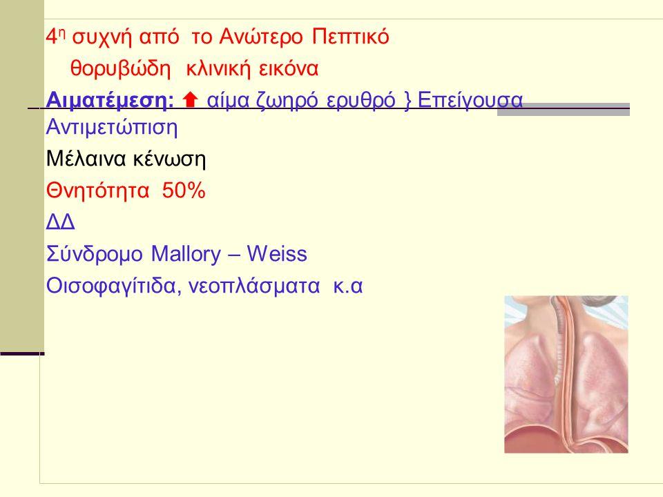 4 η συχνή από το Ανώτερο Πεπτικό θορυβώδη κλινική εικόνα Αιματέμεση:  αίμα ζωηρό ερυθρό } Επείγουσα Αντιμετώπιση Μέλαινα κένωση Θνητότητα 50% ΔΔ Σύνδ