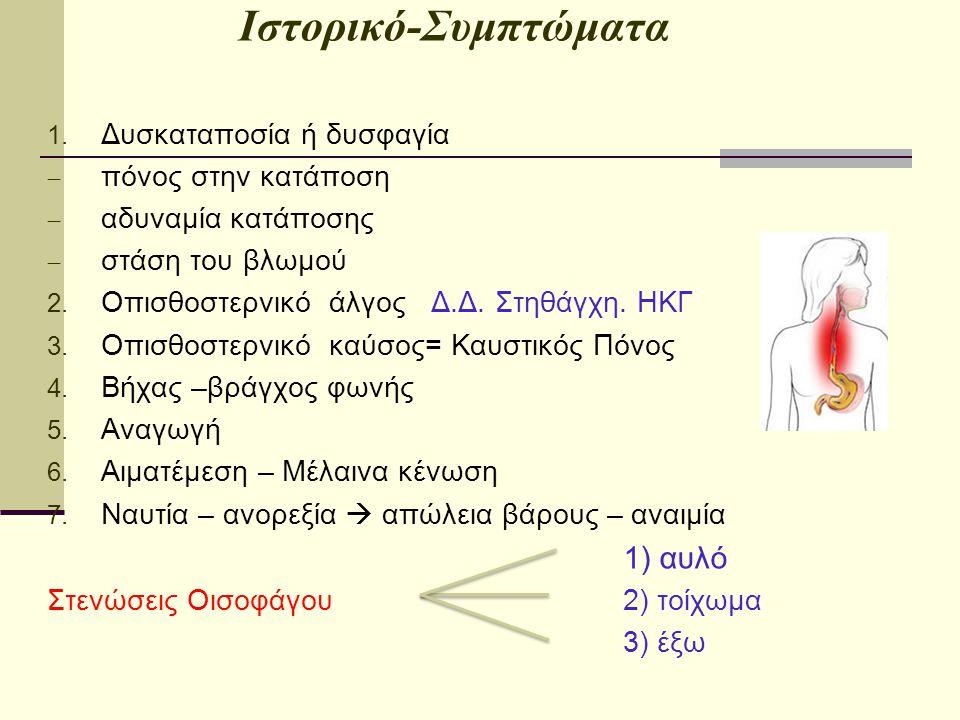 Ιστορικό-Συμπτώματα 1. Δυσκαταποσία ή δυσφαγία  πόνος στην κατάποση  αδυναμία κατάποσης  στάση του βλωμού 2. Οπισθοστερνικό άλγος Δ.Δ. Στηθάγχη. ΗΚ