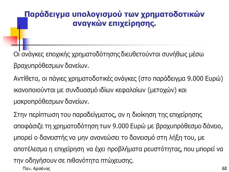 Παν.Αρσένος68 Παράδειγμα υπολογισμού των χρηματοδοτικών αναγκών επιχείρησης.