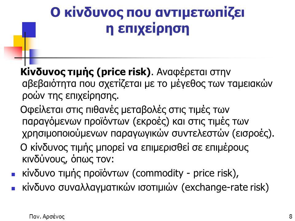 Παν.Αρσένος8 Ο κίνδυνος που αντιμετωπίζει η επιχείρηση Κίνδυνος τιμής (price risk).