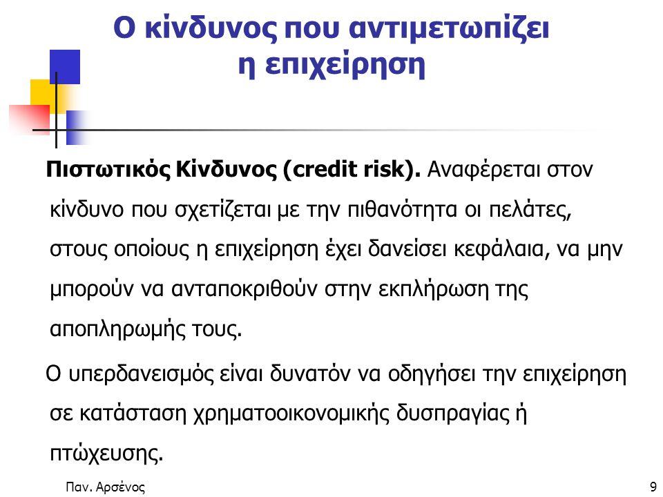 Παν.Αρσένος9 Ο κίνδυνος που αντιμετωπίζει η επιχείρηση Πιστωτικός Κίνδυνος (credit risk).