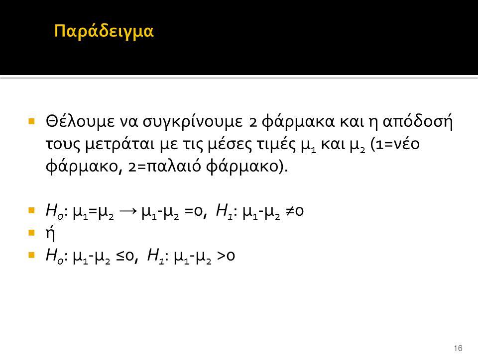 16  Θέλουμε να συγκρίνουμε 2 φάρμακα και η απόδοσή τους μετράται με τις μέσες τιμές μ 1 και μ 2 (1=νέο φάρμακο, 2=παλαιό φάρμακο).  Η 0 : μ 1 =μ 2 →