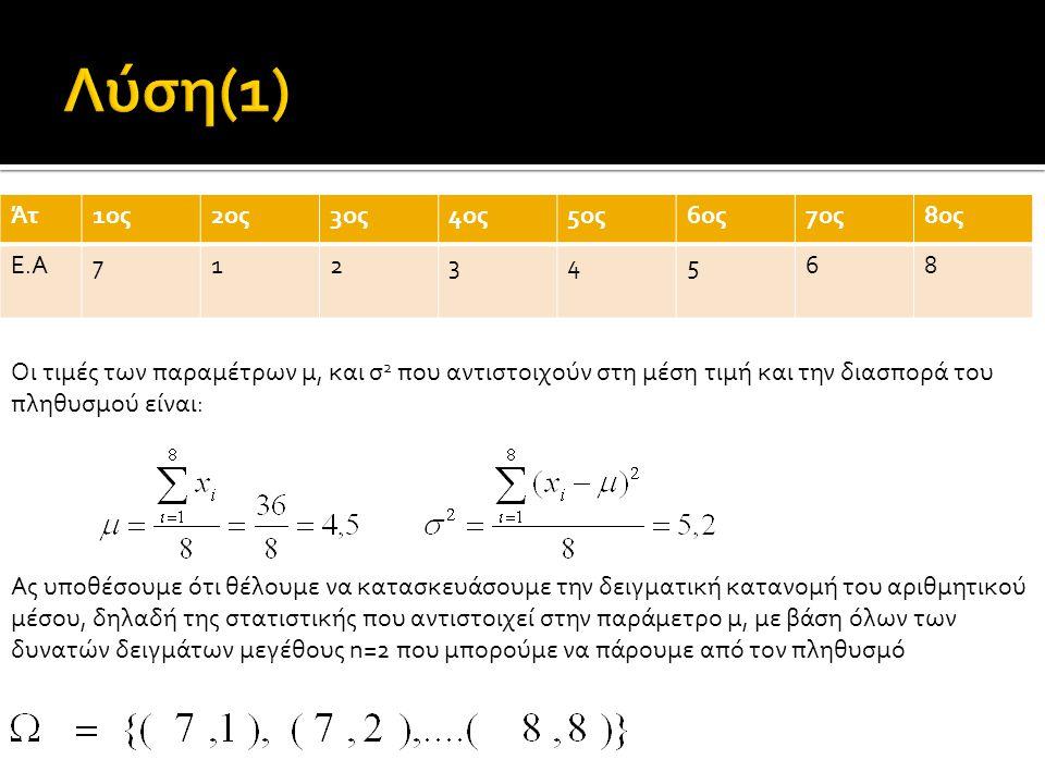 Άτ1ος2ος3ος4ος5ος6ος7ος8ος Ε.Α71234568 Οι τιμές των παραμέτρων μ, και σ 2 που αντιστοιχούν στη μέση τιμή και την διασπορά του πληθυσμού είναι: Ας υποθ