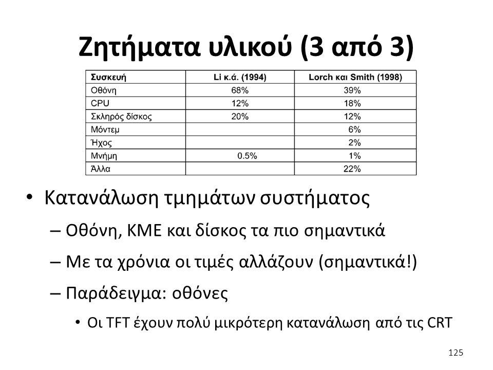 Ζητήματα υλικού (3 από 3) Κατανάλωση τμημάτων συστήματος – Οθόνη, ΚΜΕ και δίσκος τα πιο σημαντικά – Με τα χρόνια οι τιμές αλλάζουν (σημαντικά!) – Παρά
