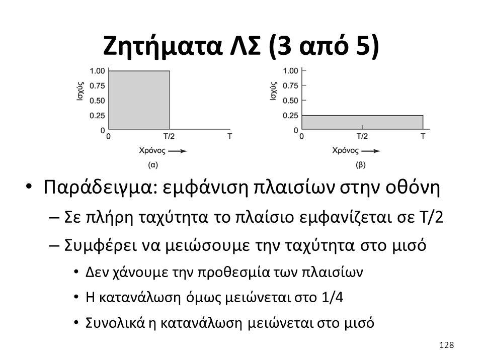 Ζητήματα ΛΣ (3 από 5) Παράδειγμα: εμφάνιση πλαισίων στην οθόνη – Σε πλήρη ταχύτητα το πλαίσιο εμφανίζεται σε T/2 – Συμφέρει να μειώσουμε την ταχύτητα