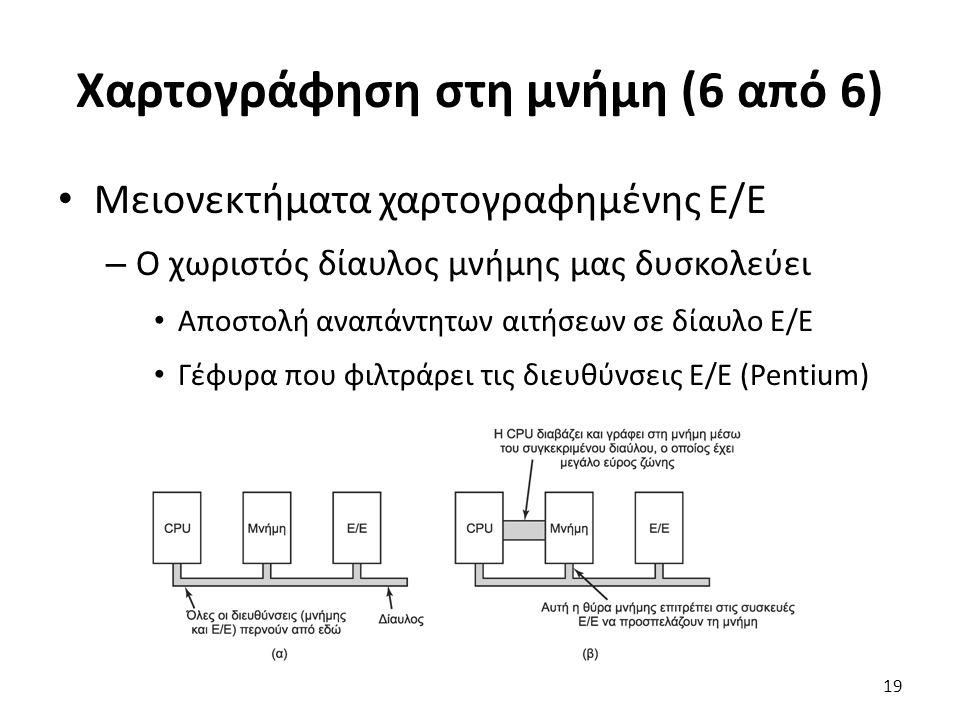 Χαρτογράφηση στη μνήμη (6 από 6) Μειονεκτήματα χαρτογραφημένης Ε/Ε – Ο χωριστός δίαυλος μνήμης μας δυσκολεύει Αποστολή αναπάντητων αιτήσεων σε δίαυλο