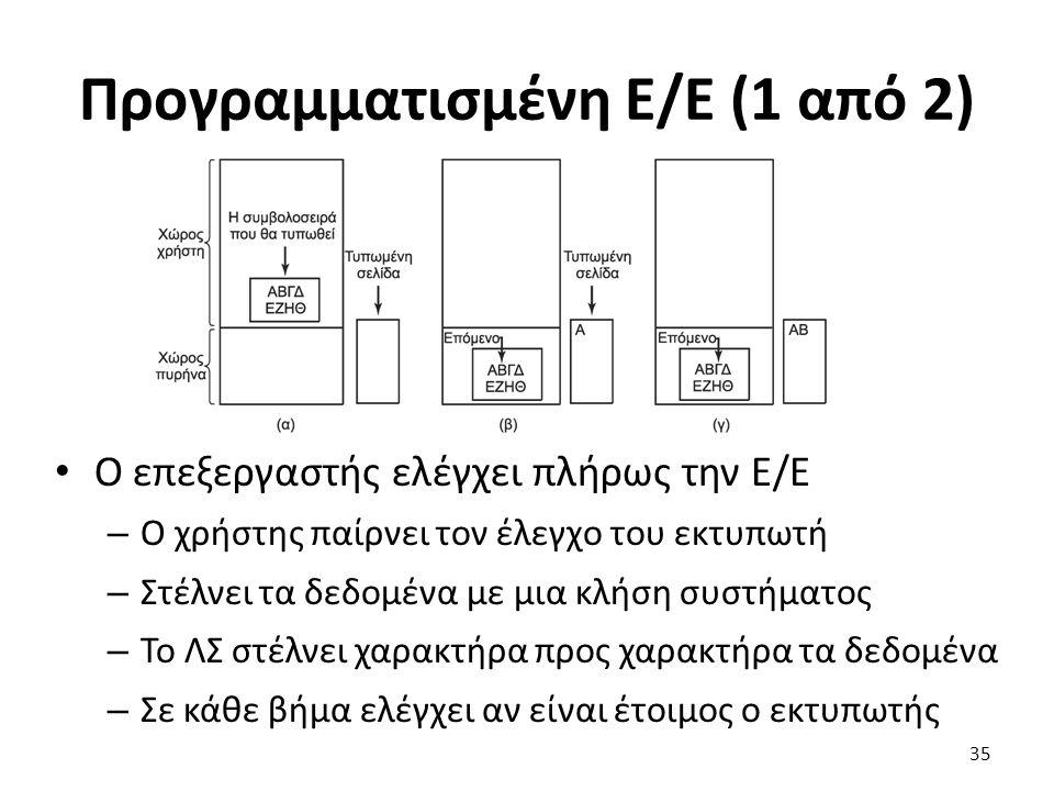Προγραμματισμένη Ε/Ε (1 από 2) Ο επεξεργαστής ελέγχει πλήρως την Ε/Ε – Ο χρήστης παίρνει τον έλεγχο του εκτυπωτή – Στέλνει τα δεδομένα με μια κλήση συ