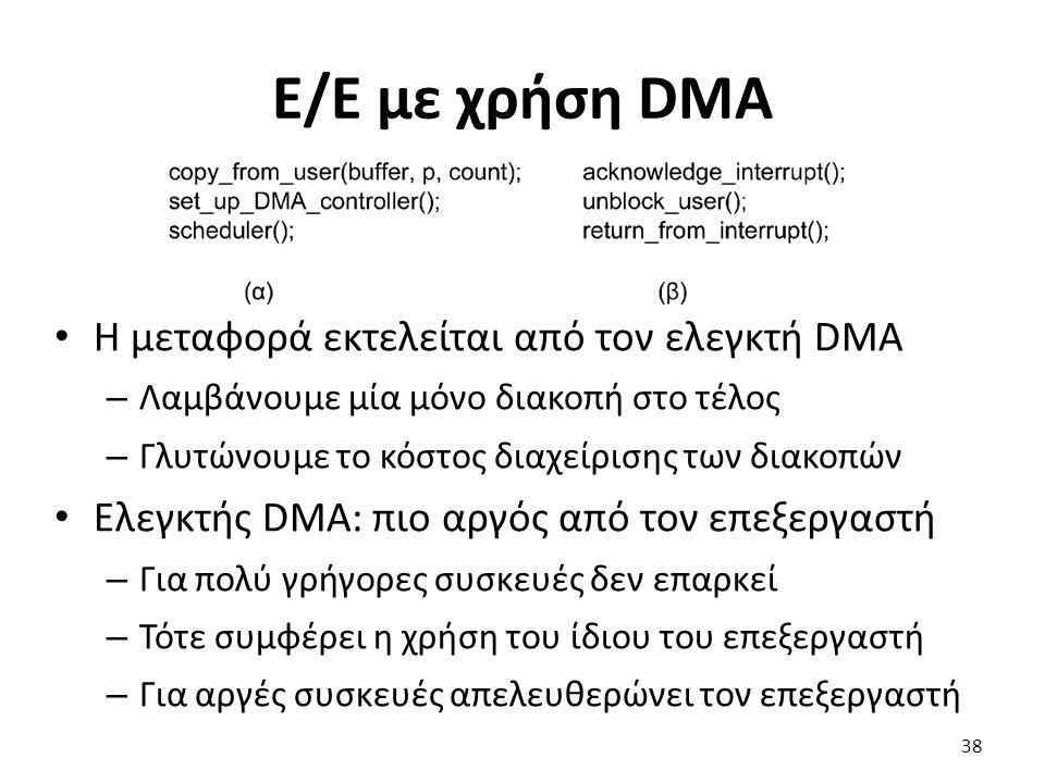 Ε/Ε με χρήση DMA Η μεταφορά εκτελείται από τον ελεγκτή DMA – Λαμβάνουμε μία μόνο διακοπή στο τέλος – Γλυτώνουμε το κόστος διαχείρισης των διακοπών Ελε