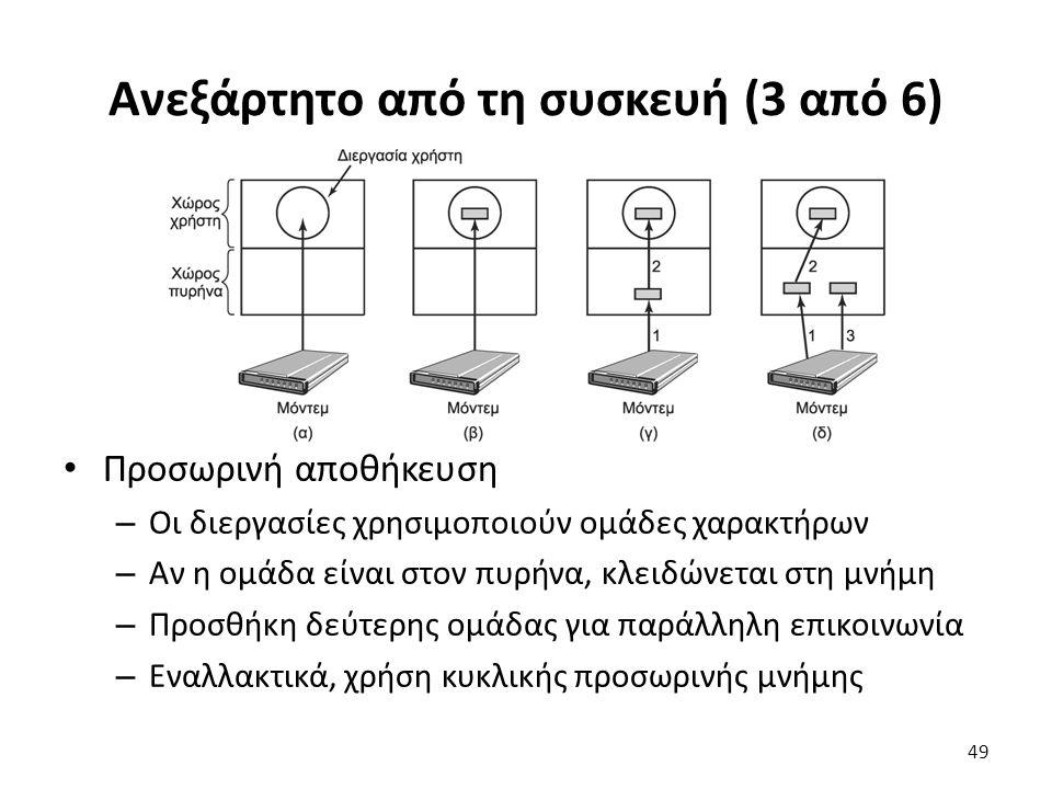 Ανεξάρτητο από τη συσκευή (3 από 6) Προσωρινή αποθήκευση – Οι διεργασίες χρησιμοποιούν ομάδες χαρακτήρων – Αν η ομάδα είναι στον πυρήνα, κλειδώνεται σ