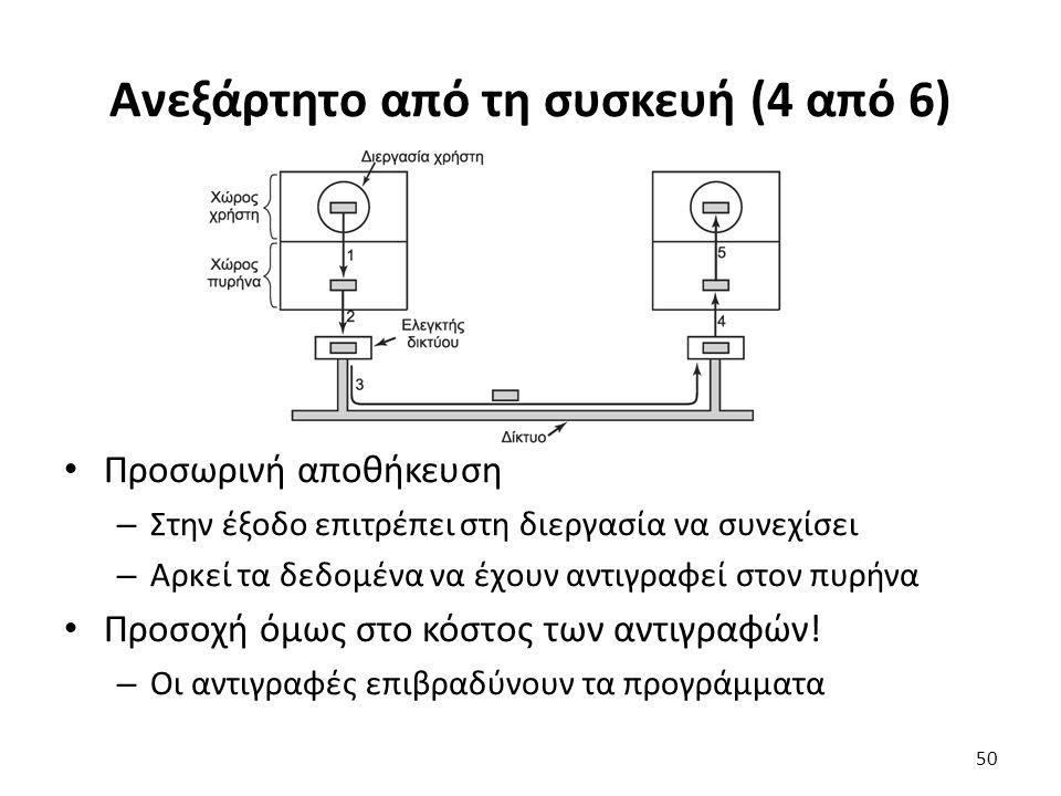Ανεξάρτητο από τη συσκευή (4 από 6) Προσωρινή αποθήκευση – Στην έξοδο επιτρέπει στη διεργασία να συνεχίσει – Αρκεί τα δεδομένα να έχουν αντιγραφεί στο