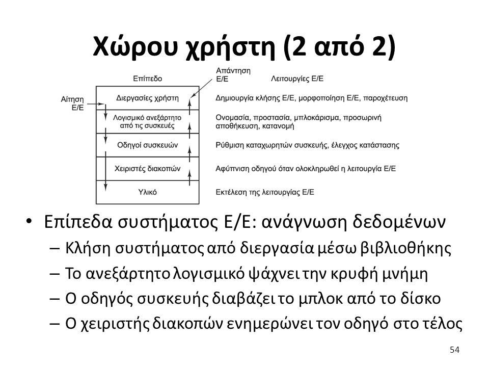 Χώρου χρήστη (2 από 2) Επίπεδα συστήματος Ε/Ε: ανάγνωση δεδομένων – Κλήση συστήματος από διεργασία μέσω βιβλιοθήκης – Το ανεξάρτητο λογισμικό ψάχνει τ