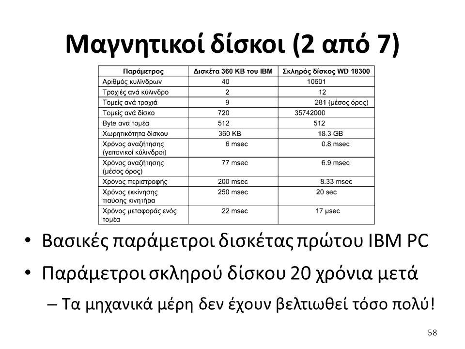 Μαγνητικοί δίσκοι (2 από 7) Βασικές παράμετροι δισκέτας πρώτου IBM PC Παράμετροι σκληρού δίσκου 20 χρόνια μετά – Τα μηχανικά μέρη δεν έχουν βελτιωθεί