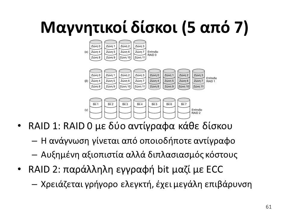 Μαγνητικοί δίσκοι (5 από 7) RAID 1: RAID 0 με δύο αντίγραφα κάθε δίσκου – Η ανάγνωση γίνεται από οποιοδήποτε αντίγραφο – Αυξημένη αξιοπιστία αλλά διπλ