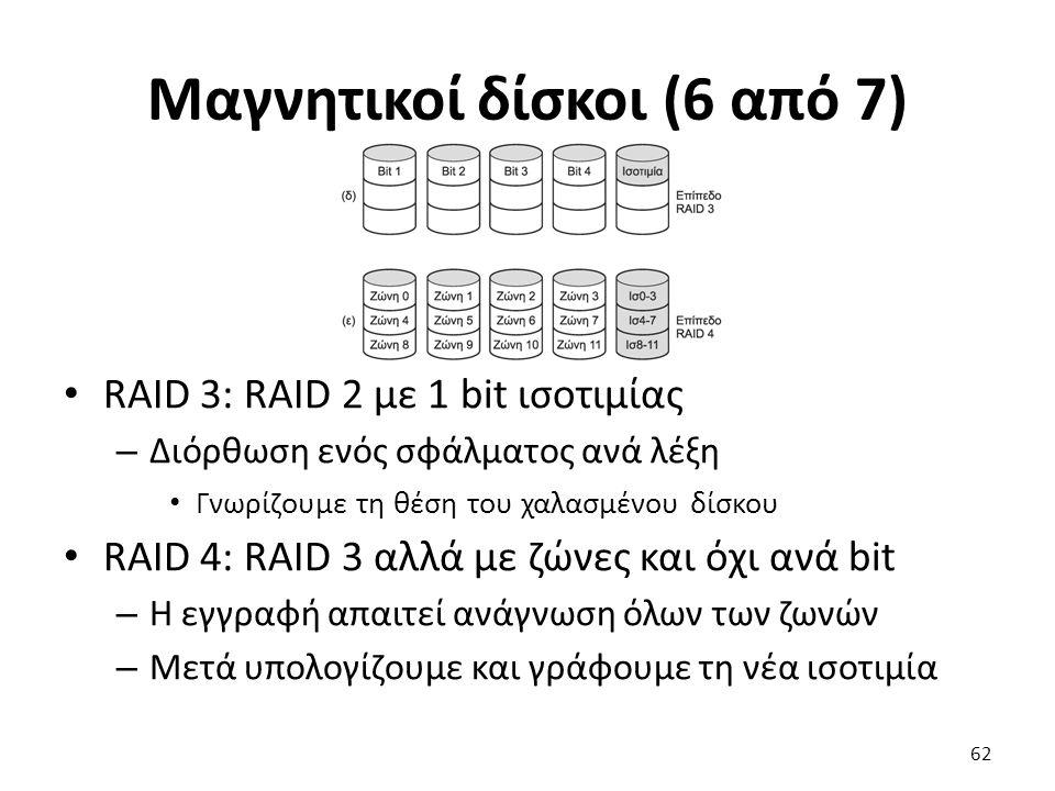 Μαγνητικοί δίσκοι (6 από 7) RAID 3: RAID 2 με 1 bit ισοτιμίας – Διόρθωση ενός σφάλματος ανά λέξη Γνωρίζουμε τη θέση του χαλασμένου δίσκου RAID 4: RAID