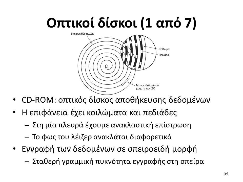 Οπτικοί δίσκοι (1 από 7) CD-ROM: οπτικός δίσκος αποθήκευσης δεδομένων Η επιφάνεια έχει κοιλώματα και πεδιάδες – Στη μία πλευρά έχουμε ανακλαστική επίσ