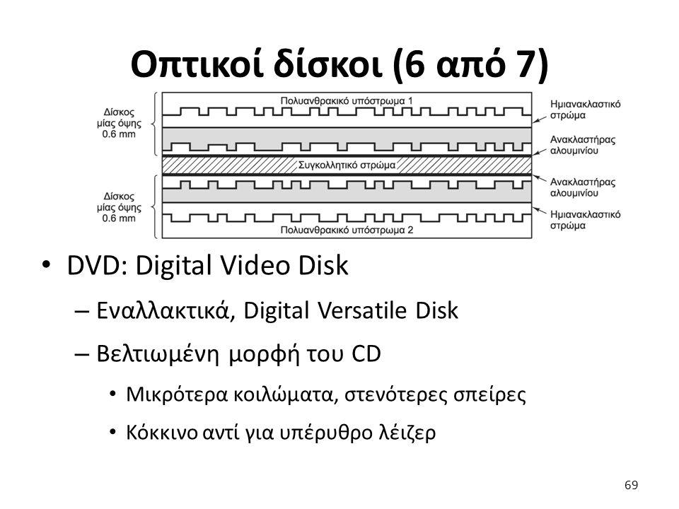 Οπτικοί δίσκοι (6 από 7) DVD: Digital Video Disk – Εναλλακτικά, Digital Versatile Disk – Βελτιωμένη μορφή του CD Μικρότερα κοιλώματα, στενότερες σπείρ