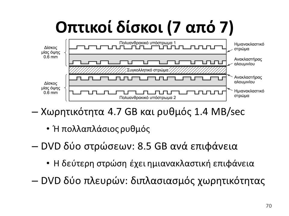 Οπτικοί δίσκοι (7 από 7) – Χωρητικότητα 4.7 GB και ρυθμός 1.4 MB/sec Ή πολλαπλάσιος ρυθμός – DVD δύο στρώσεων: 8.5 GB ανά επιφάνεια Η δεύτερη στρώση έ