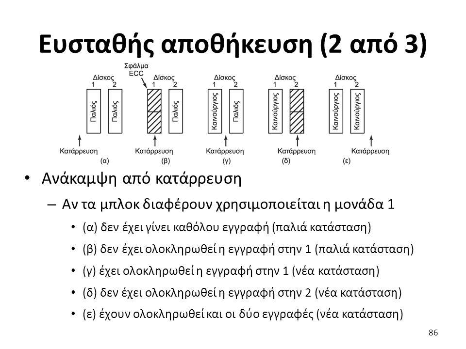 Ευσταθής αποθήκευση (2 από 3) Ανάκαμψη από κατάρρευση – Αν τα μπλοκ διαφέρουν χρησιμοποιείται η μονάδα 1 (α) δεν έχει γίνει καθόλου εγγραφή (παλιά κατ