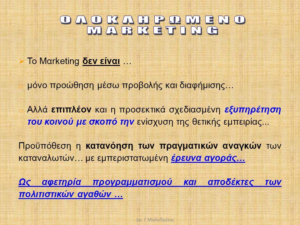 Δρ. Γ.Μαλινδρέτος  Το Μαrketing δεν είναι … o μόνο προώθηση μέσω προβολής και διαφήμισης… o Αλλά επιπλέον και η προσεκτικά σχεδιασμένη εξυπηρέτηση το