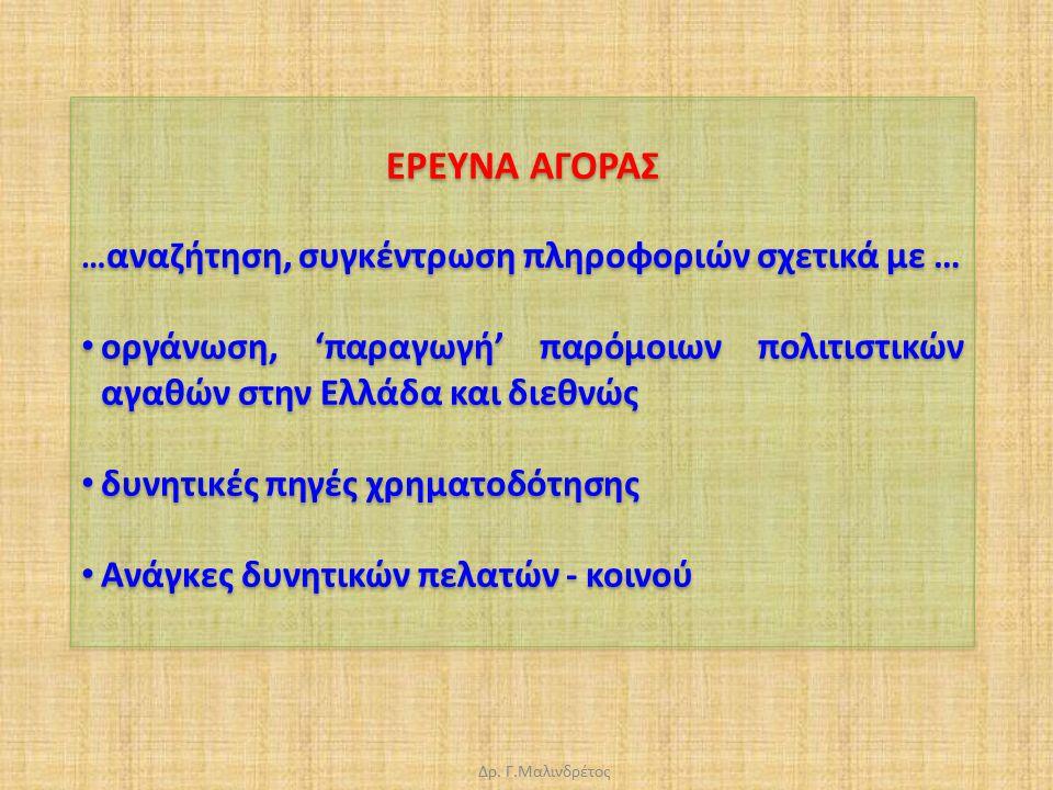 Δρ. Γ.Μαλινδρέτος ΕΡΕΥΝΑ ΑΓΟΡΑΣ … αναζήτηση, συγκέντρωση πληροφοριών σχετικά με … οργάνωση, 'παραγωγή' παρόμοιων πολιτιστικών αγαθών στην Ελλάδα και δ