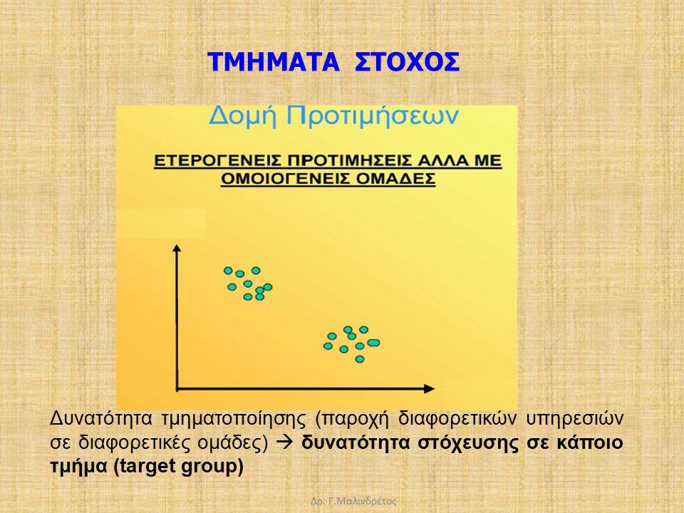 Δρ. Γ.Μαλινδρέτος Δυνατότητα τμηματοποίησης (παροχή διαφορετικών υπηρεσιών σε διαφορετικές ομάδες)  δυνατότητα στόχευσης σε κάποιο τμήμα (target grou