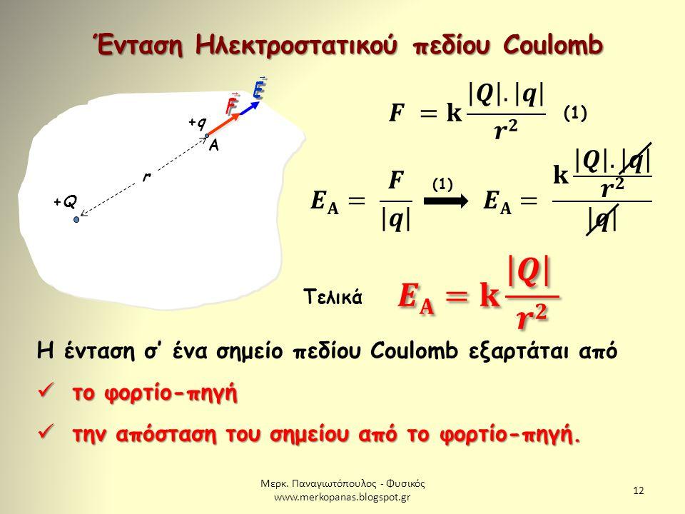 Μερκ. Παναγιωτόπουλος - Φυσικός www.merkopanas.blogspot.gr 12 Ένταση Ηλεκτροστατικού πεδίου Coulomb +Q+Q r +q+q Α (1) Τελικά Η ένταση σ' ένα σημείο πε