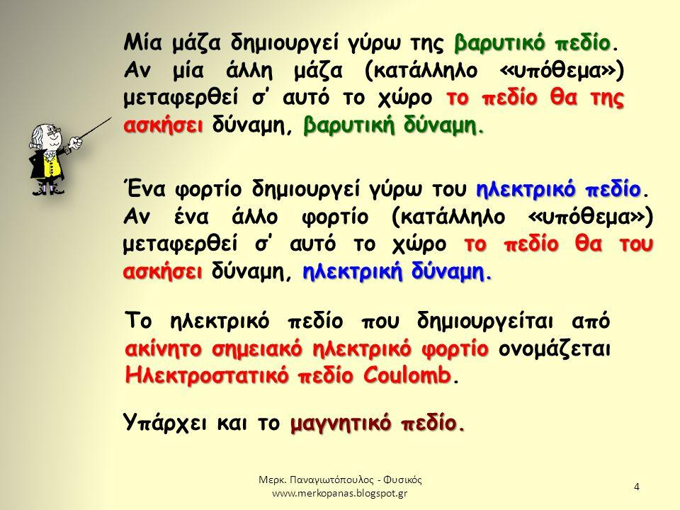 Μερκ. Παναγιωτόπουλος - Φυσικός www.merkopanas.blogspot.gr 4 βαρυτικό πεδίο Μία μάζα δημιουργεί γύρω της βαρυτικό πεδίο. το πεδίο θα της ασκήσει βαρυτ