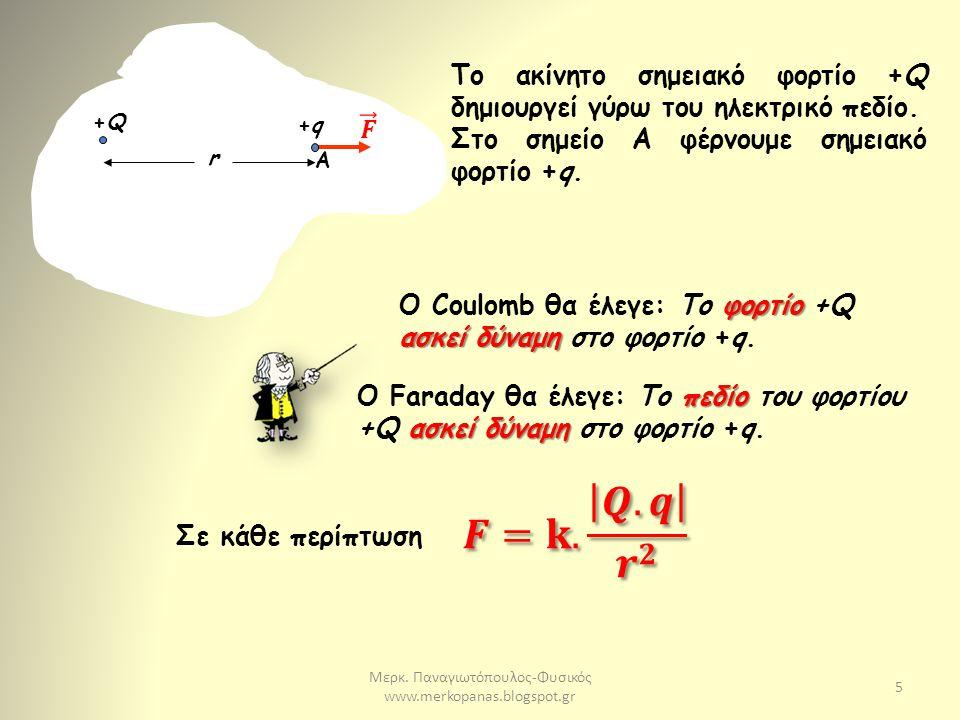 Μερκ. Παναγιωτόπουλος-Φυσικός www.merkopanas.blogspot.gr 5 +Q+Q r Το ακίνητο σημειακό φορτίο +Q δημιουργεί γύρω του ηλεκτρικό πεδίο. Στο σημείο Α φέρν