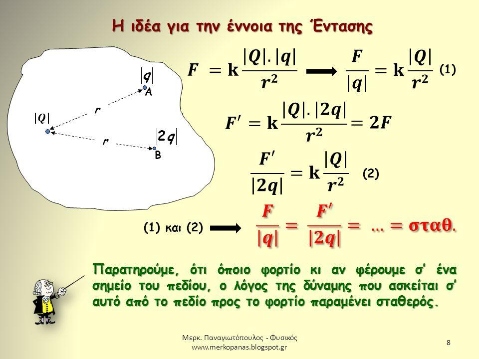 Μερκ. Παναγιωτόπουλος - Φυσικός www.merkopanas.blogspot.gr 8 Η ιδέα για την έννοια της Έντασης r r Α Β (1) (2) (1) και (2) Παρατηρούμε, ότι όποιο φορτ