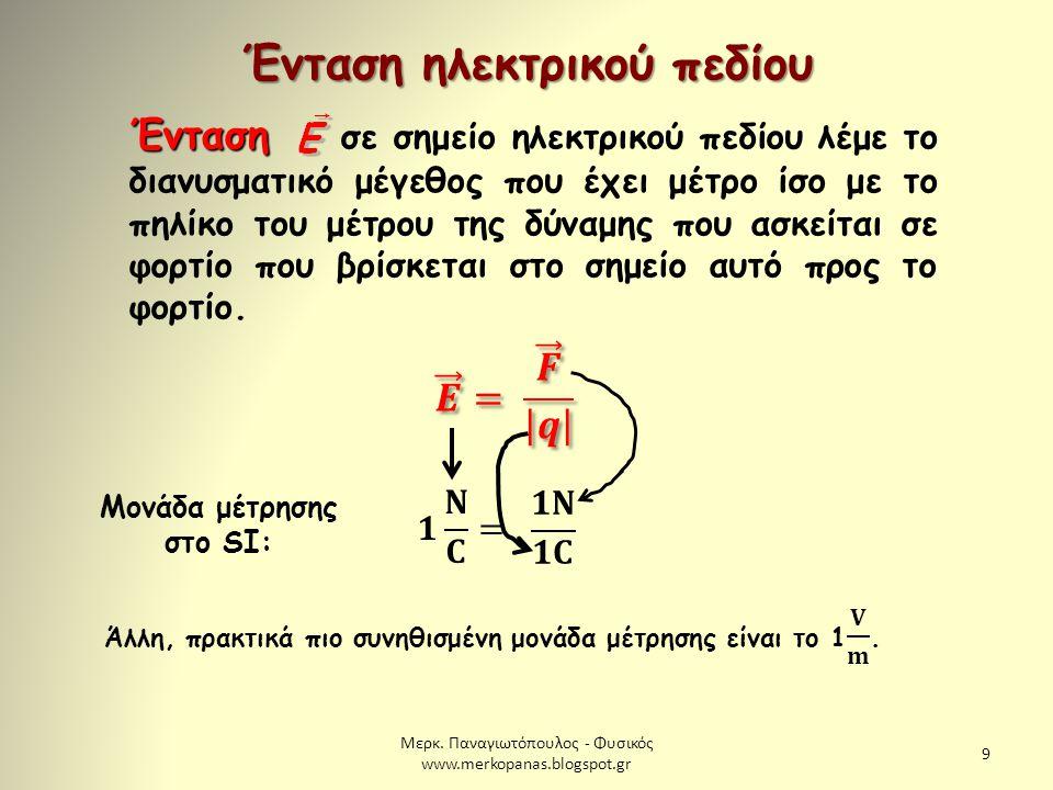 Μερκ. Παναγιωτόπουλος - Φυσικός www.merkopanas.blogspot.gr 9 Ένταση ηλεκτρικού πεδίου Ένταση Ένταση σε σημείο ηλεκτρικού πεδίου λέμε το διανυσματικό μ