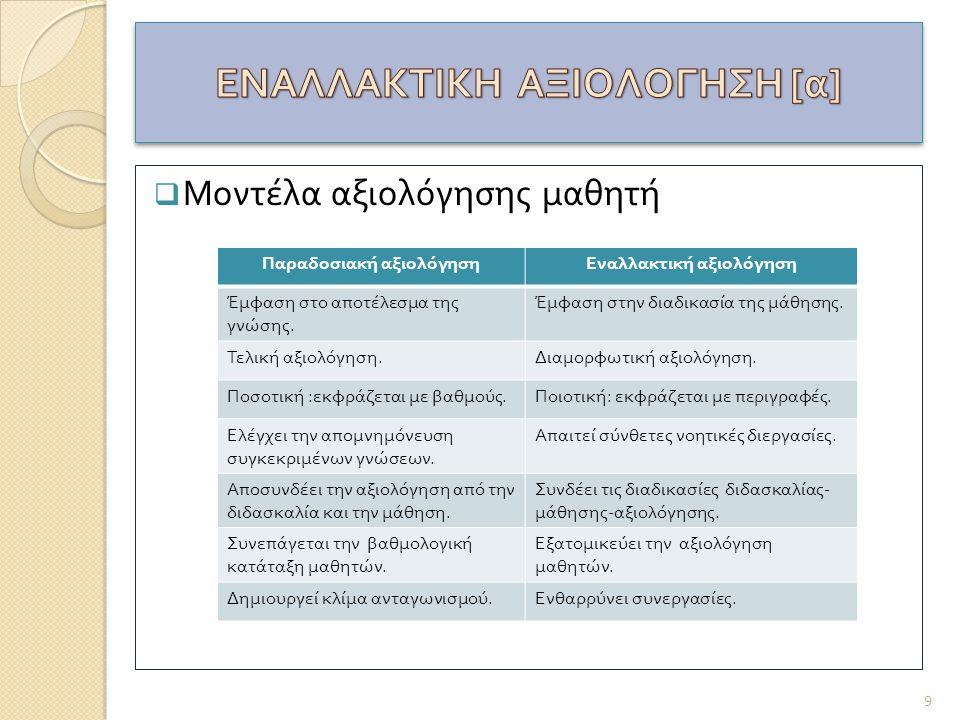  Μοντέλα αξιολόγησης μαθητή Παραδοσιακή αξιολόγησηΕναλλακτική αξιολόγηση Έμφαση στο αποτέλεσμα της γνώσης. Έμφαση στην διαδικασία της μάθησης. Τελική