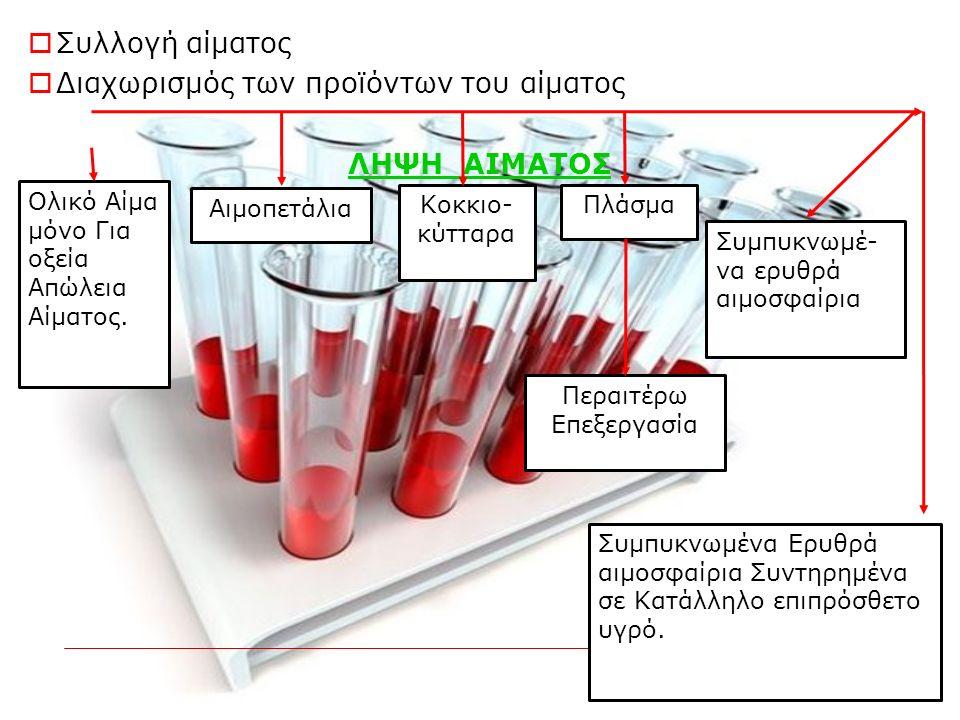  Συλλογή αίματος  Διαχωρισμός των προϊόντων του αίματος ΛΗΨΗ ΑΙΜΑΤΟΣ Ολικό Αίμα μόνο Για οξεία Απώλεια Αίματος. Αιμοπετάλια Κοκκιο- κύτταρα Πλάσμα Σ